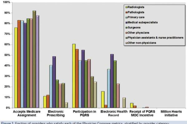 PQRS chart