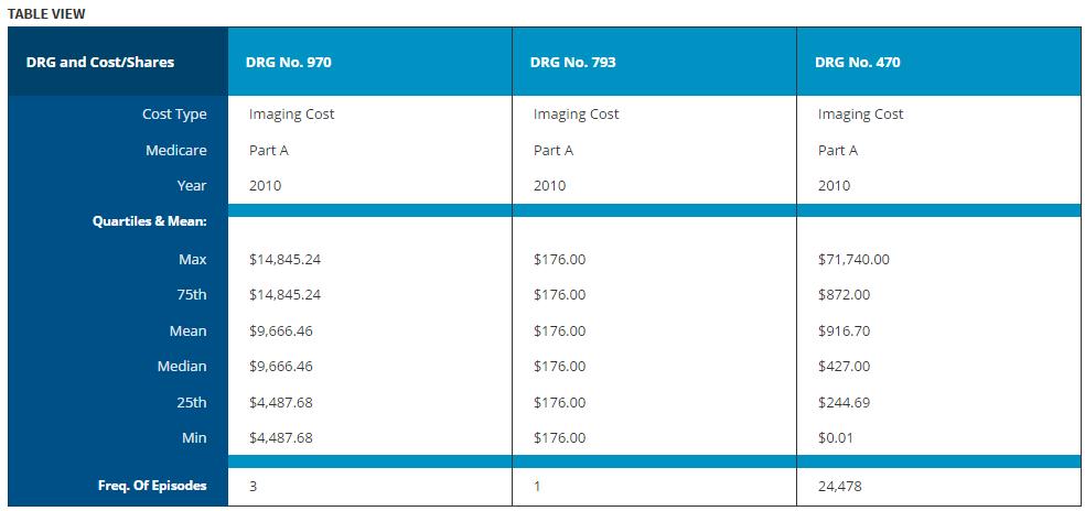 New Rank Screenshot - Compare Table
