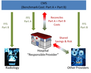 framework x2