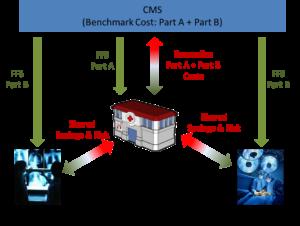 framework x3